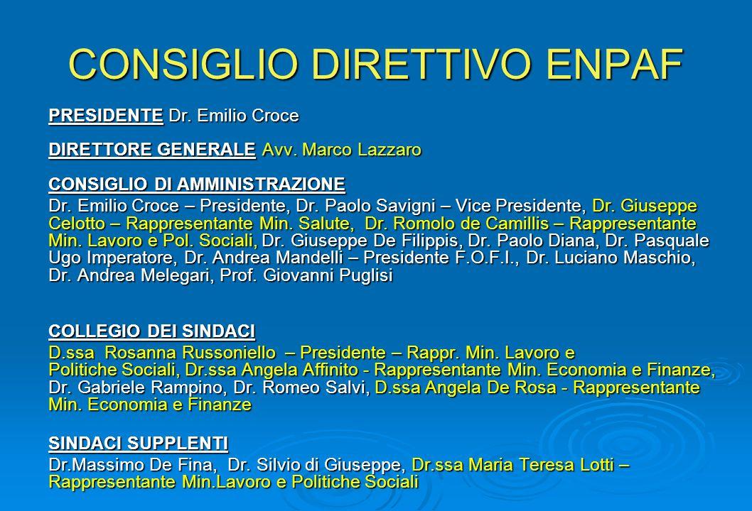 CONSIGLIO DIRETTIVO ENPAF PRESIDENTE Dr. Emilio Croce DIRETTORE GENERALE Avv. Marco Lazzaro CONSIGLIO DI AMMINISTRAZIONE Dr. Emilio Croce – Presidente