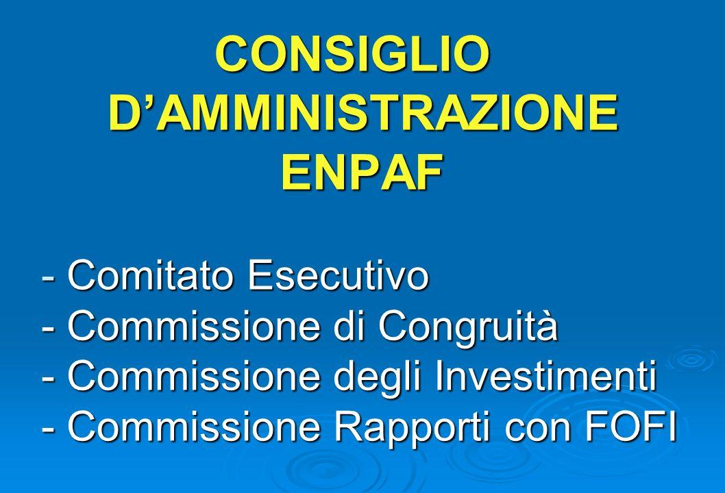 CONSIGLIO DAMMINISTRAZIONE ENPAF - Comitato Esecutivo - Commissione di Congruità - Commissione degli Investimenti - Commissione Rapporti con FOFI CONS