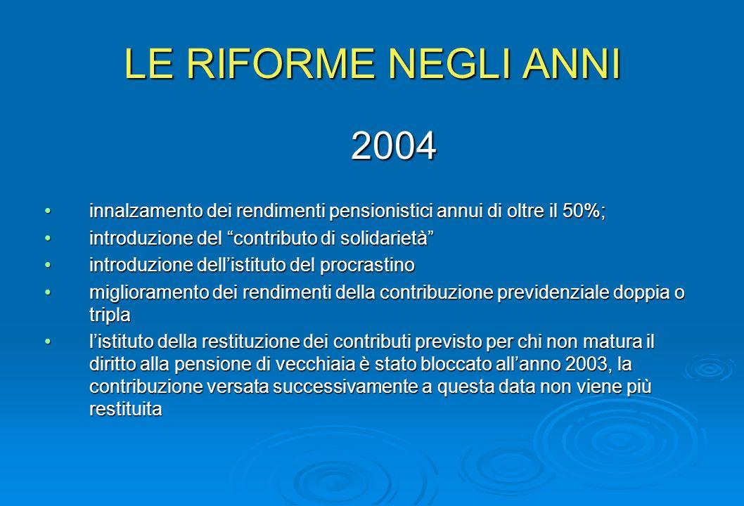 LE RIFORME NEGLI ANNI 2004 innalzamento dei rendimenti pensionistici annui di oltre il 50%;innalzamento dei rendimenti pensionistici annui di oltre il