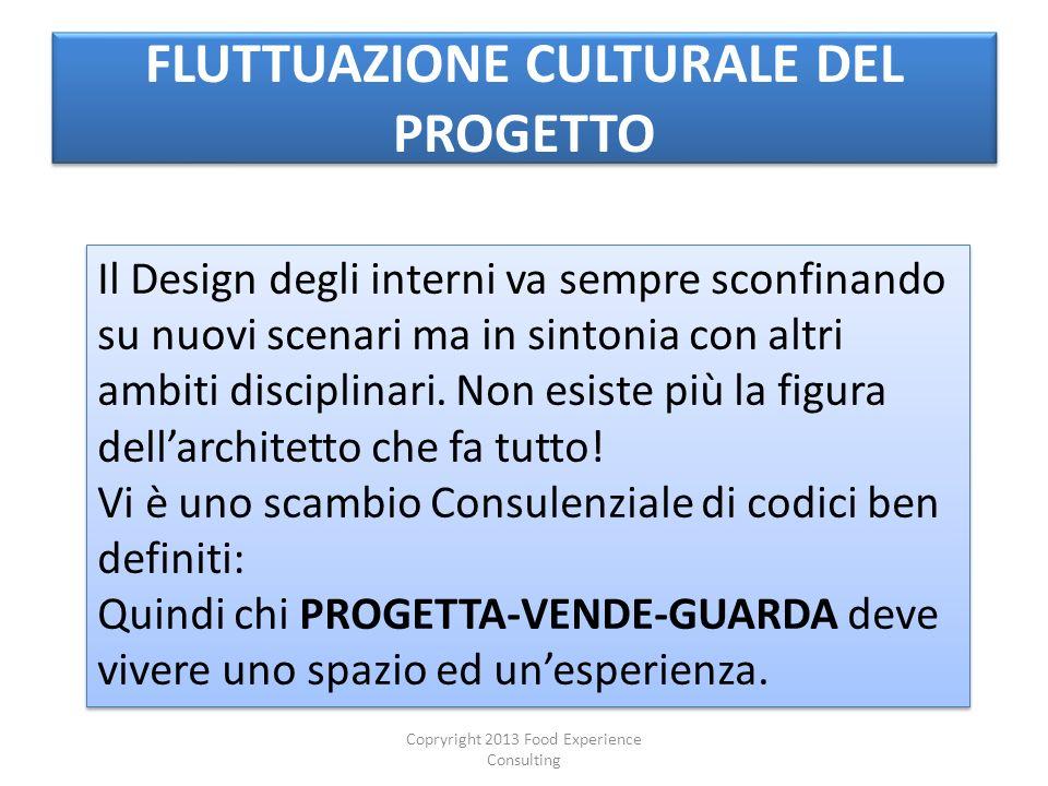 FLUTTUAZIONE CULTURALE DEL PROGETTO Copryright 2013 Food Experience Consulting Il Design degli interni va sempre sconfinando su nuovi scenari ma in si