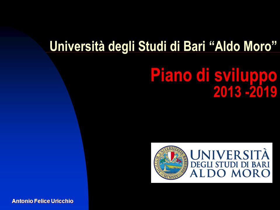Antonio Felice Uricchio Università degli Studi di Bari Aldo Moro Piano di sviluppo 2013 -2019