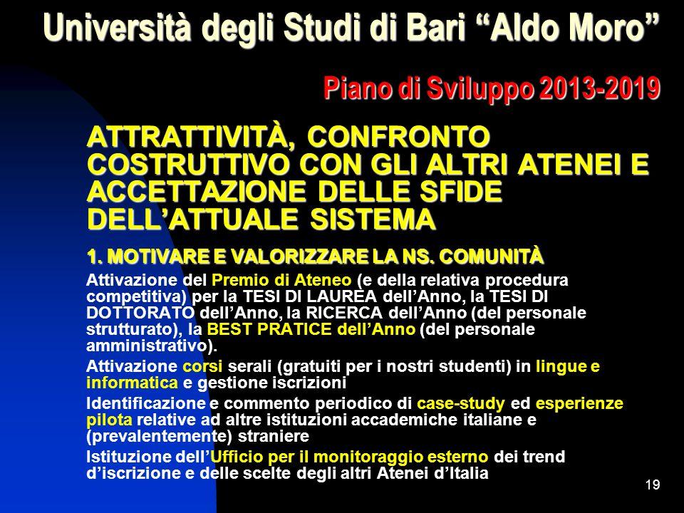19 Università degli Studi di Bari Aldo Moro Piano di Sviluppo 2013-2019 ATTRATTIVITÀ, CONFRONTO COSTRUTTIVO CON GLI ALTRI ATENEI E ACCETTAZIONE DELLE SFIDE DELLATTUALE SISTEMA 1.