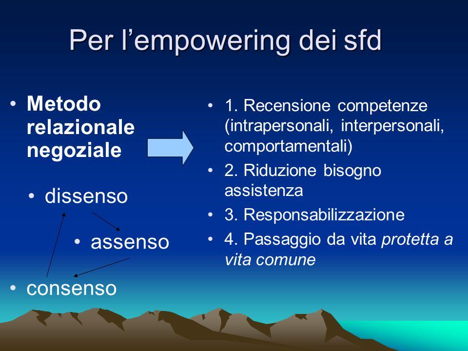 Per lempowering dei sfd 1. Recensione competenze (intrapersonali, interpersonali, comportamentali) 2. Riduzione bisogno assistenza 3. Responsabilizzaz