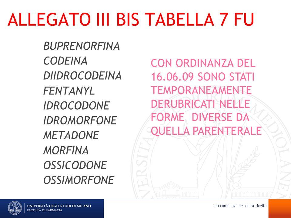 ALLEGATO III BIS TABELLA 7 FU BUPRENORFINA CODEINA DIIDROCODEINA FENTANYL IDROCODONE IDROMORFONE METADONE MORFINA OSSICODONE OSSIMORFONE CON ORDINANZA
