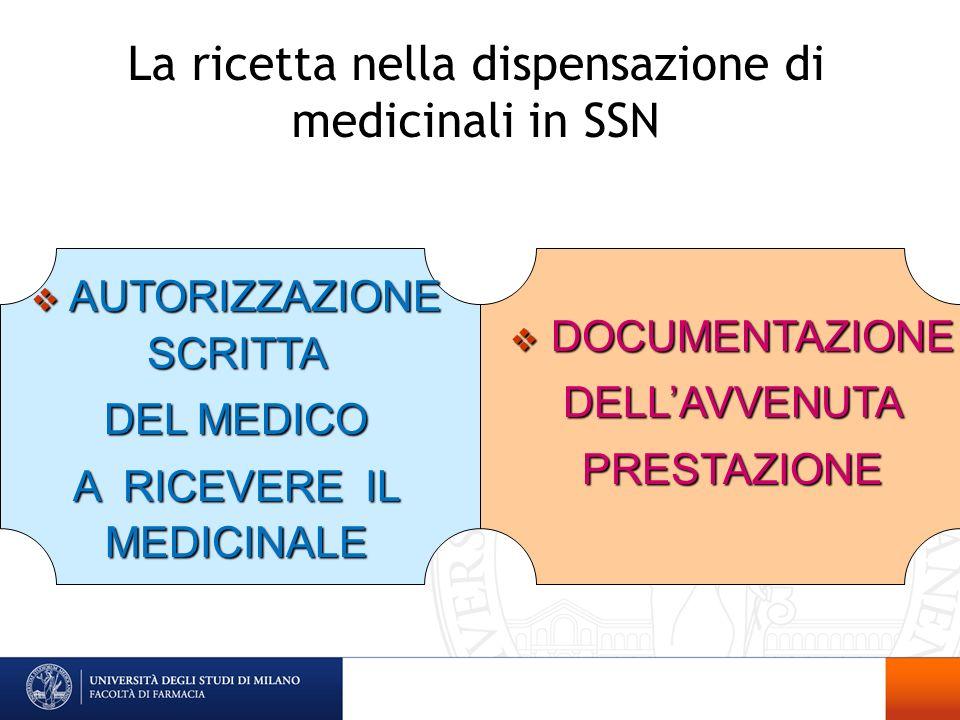 RICETTA RIPETIBILE SANZIONI Medico Il medico prescrittore NON è sanzionato né amministrativamente né penalmente.