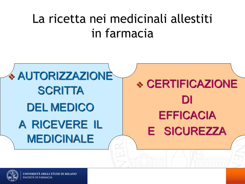La ricetta nei medicinali allestiti in farmacia AUTORIZZAZIONE SCRITTA AUTORIZZAZIONE SCRITTA DEL MEDICO A RICEVERE IL MEDICINALE CERTIFICAZIONE CERTI