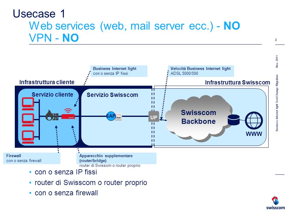 Nov. 2011 2 Business Internet light TechChange Migration 2 Usecase 1 Web services (web, mail server ecc.) - NO VPN - NO con o senza IP fissi router di