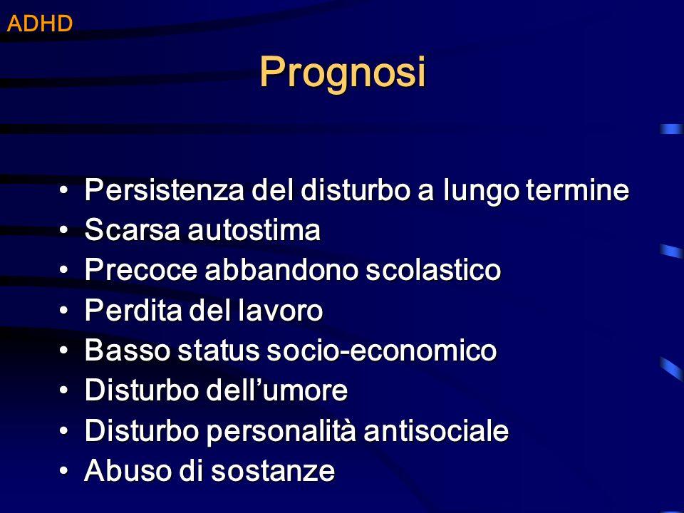Prognosi Persistenza del disturbo a lungo terminePersistenza del disturbo a lungo termine Scarsa autostimaScarsa autostima Precoce abbandono scolastic