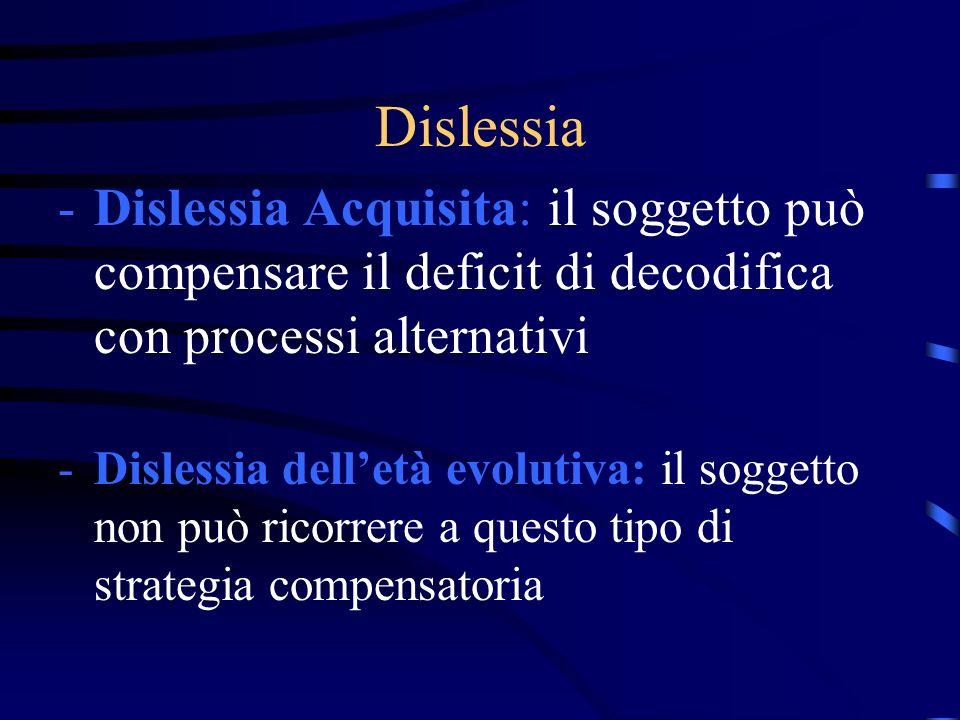 Dislessia -Dislessia Acquisita: il soggetto può compensare il deficit di decodifica con processi alternativi -Dislessia delletà evolutiva: il soggetto