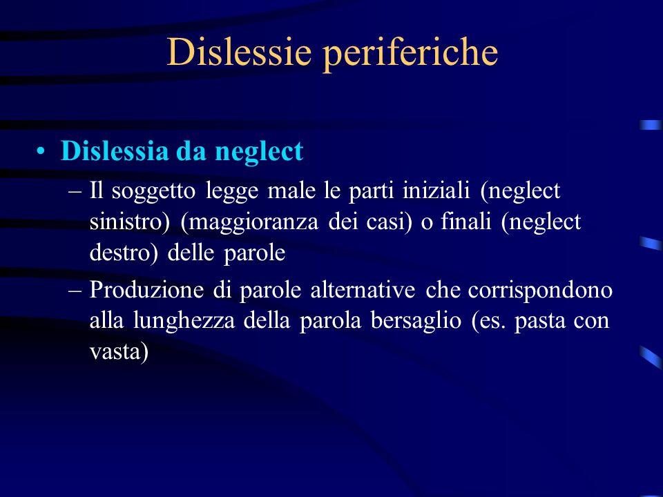 Dislessie periferiche Dislessia da neglect –Il soggetto legge male le parti iniziali (neglect sinistro) (maggioranza dei casi) o finali (neglect destr