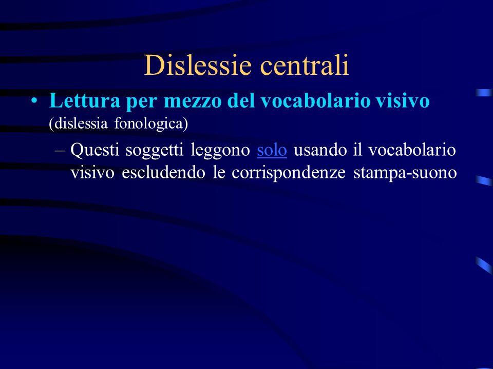Dislessie centrali Lettura per mezzo del vocabolario visivo (dislessia fonologica) –Questi soggetti leggono solo usando il vocabolario visivo escluden