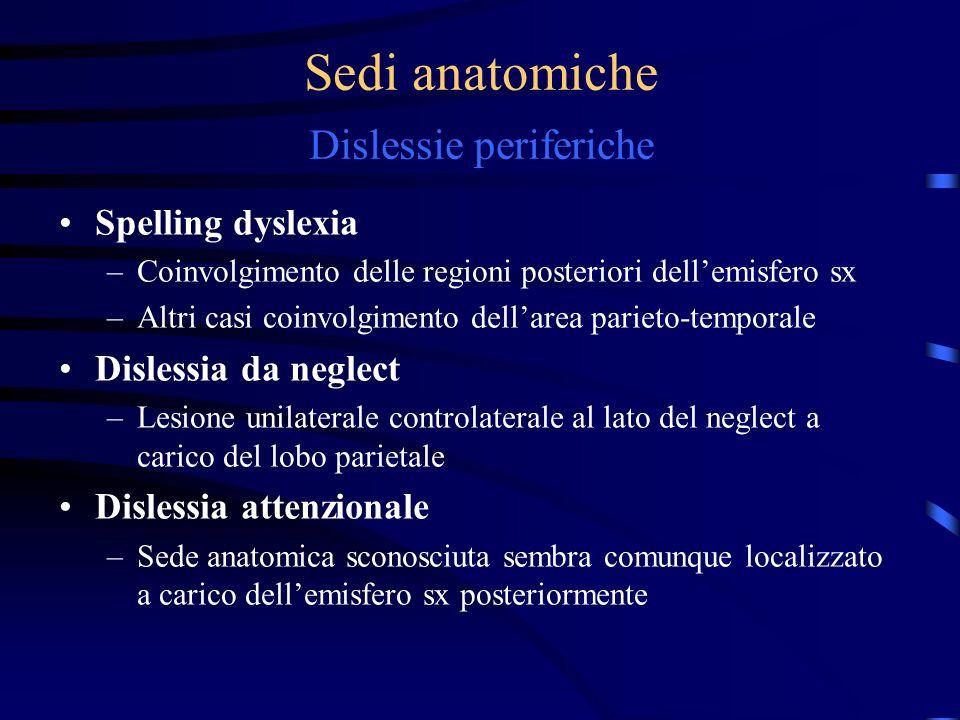 Sedi anatomiche Dislessie periferiche Spelling dyslexia –Coinvolgimento delle regioni posteriori dellemisfero sx –Altri casi coinvolgimento dellarea p