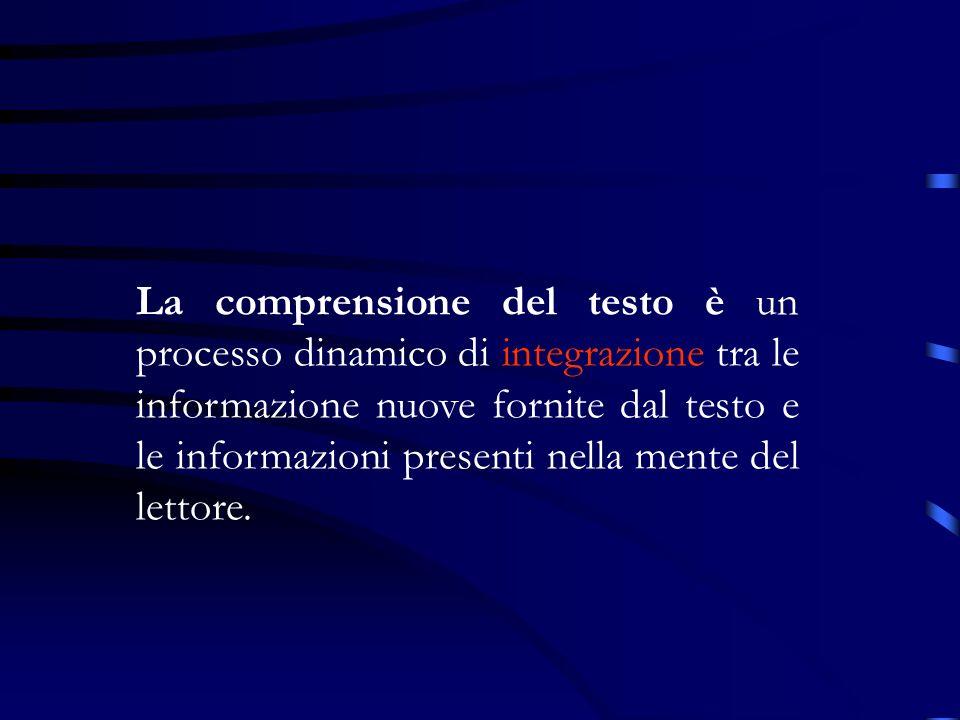 La comprensione del testo è un processo dinamico di integrazione tra le informazione nuove fornite dal testo e le informazioni presenti nella mente de