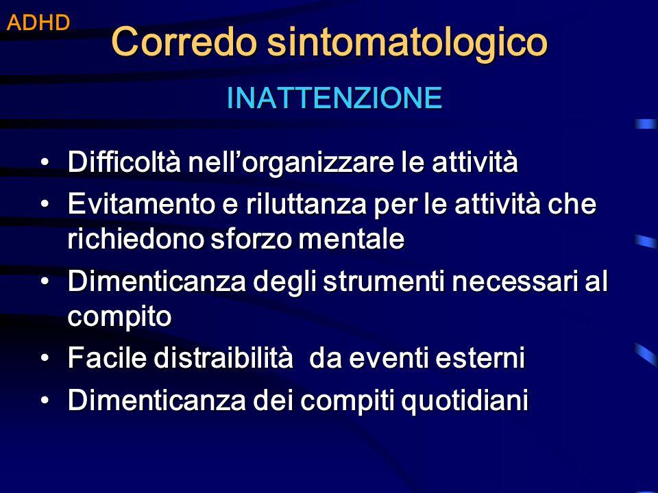 Corredo sintomatologico INATTENZIONE Difficoltà nellorganizzare le attivitàDifficoltà nellorganizzare le attività Evitamento e riluttanza per le attiv