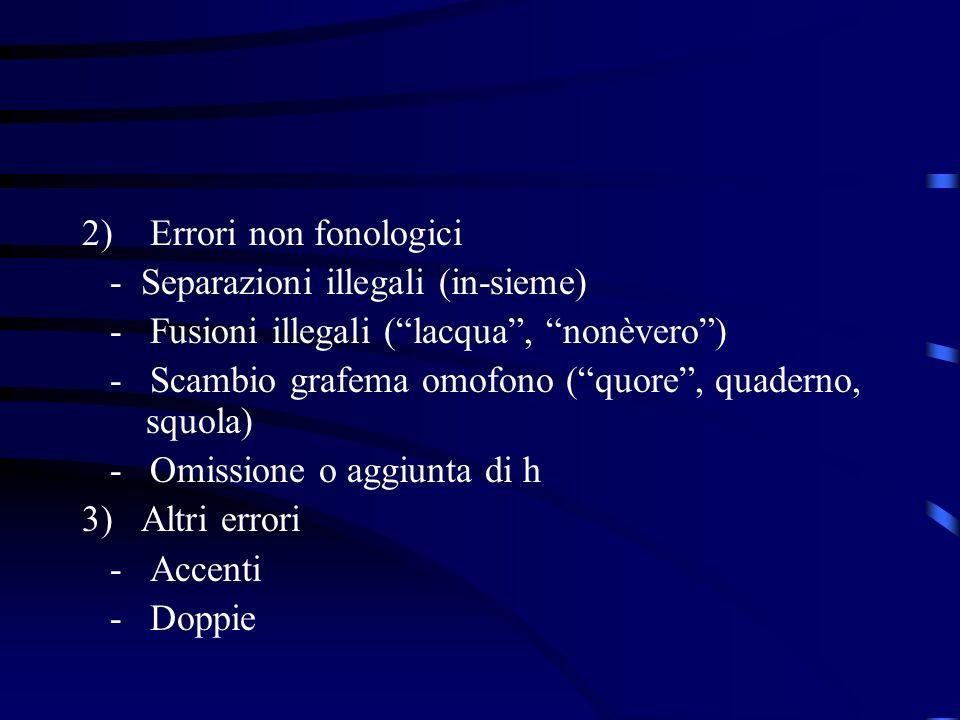 2) Errori non fonologici - Separazioni illegali (in-sieme) - Fusioni illegali (lacqua, nonèvero) - Scambio grafema omofono (quore, quaderno, squola) -