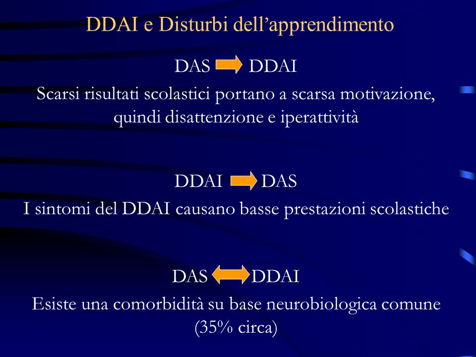 DDAI e Disturbi dell apprendimento DAS DDAI Scarsi risultati scolastici portano a scarsa motivazione, quindi disattenzione e iperattività DDAI DAS I s