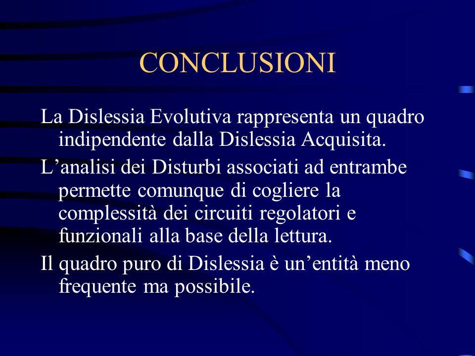 CONCLUSIONI La Dislessia Evolutiva rappresenta un quadro indipendente dalla Dislessia Acquisita. Lanalisi dei Disturbi associati ad entrambe permette