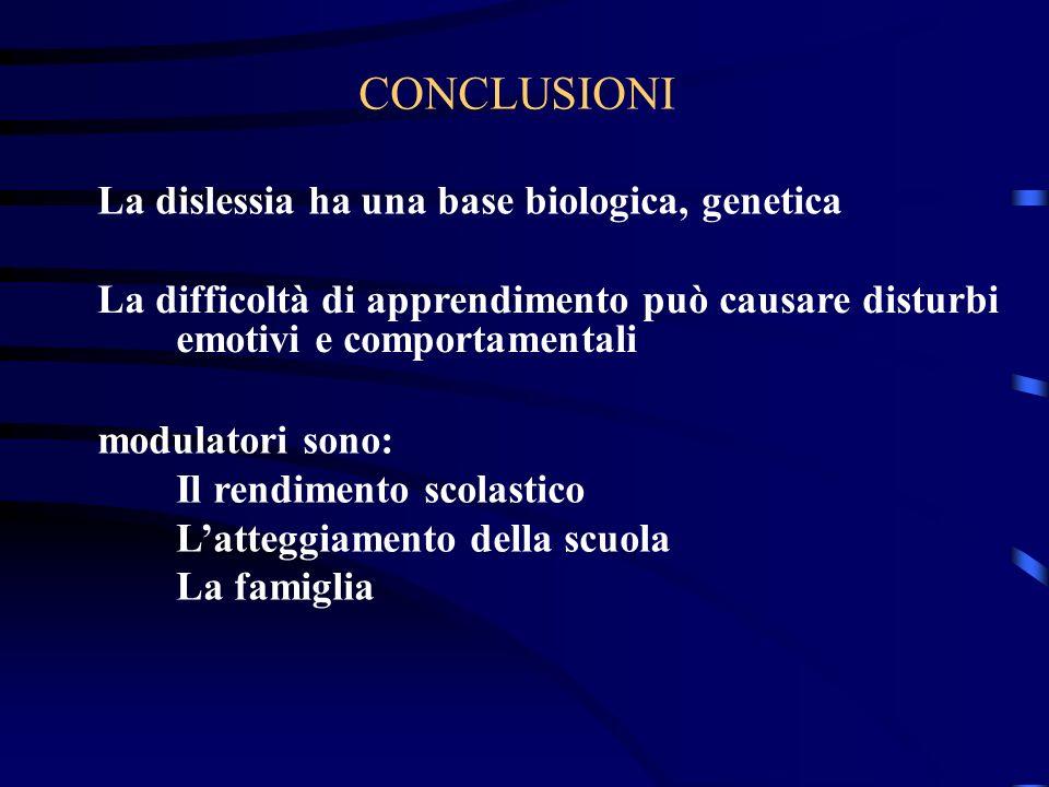 CONCLUSIONI La dislessia ha una base biologica, genetica La difficoltà di apprendimento può causare disturbi emotivi e comportamentali modulatori sono