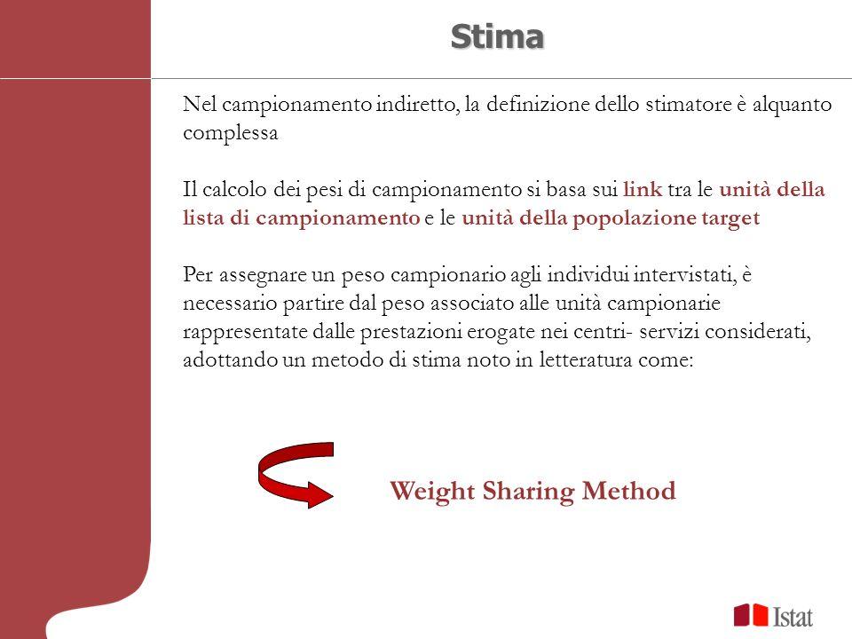 Stima Nel campionamento indiretto, la definizione dello stimatore è alquanto complessa Il calcolo dei pesi di campionamento si basa sui link tra le un