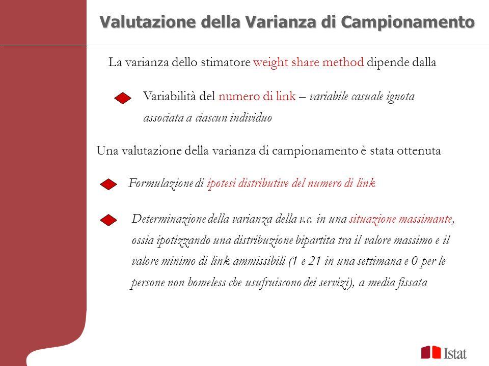 Valutazione della Varianza di Campionamento La varianza dello stimatore weight share method dipende dalla Variabilità del numero di link – variabile casuale ignota associata a ciascun individuo Una valutazione della varianza di campionamento è stata ottenuta Determinazione della varianza della v.c.