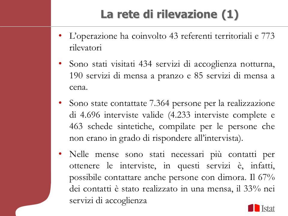 La rete di rilevazione (1) Loperazione ha coinvolto 43 referenti territoriali e 773 rilevatori Sono stati visitati 434 servizi di accoglienza notturna, 190 servizi di mensa a pranzo e 85 servizi di mensa a cena.