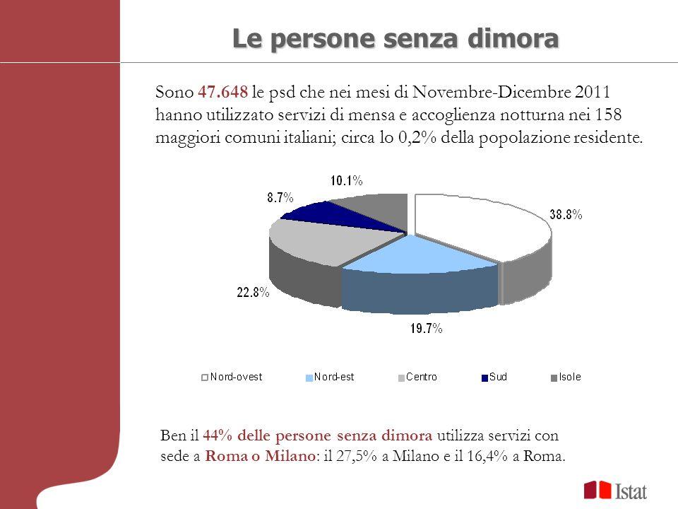 Le persone senza dimora Sono 47.648 le psd che nei mesi di Novembre-Dicembre 2011 hanno utilizzato servizi di mensa e accoglienza notturna nei 158 maggiori comuni italiani; circa lo 0,2% della popolazione residente.