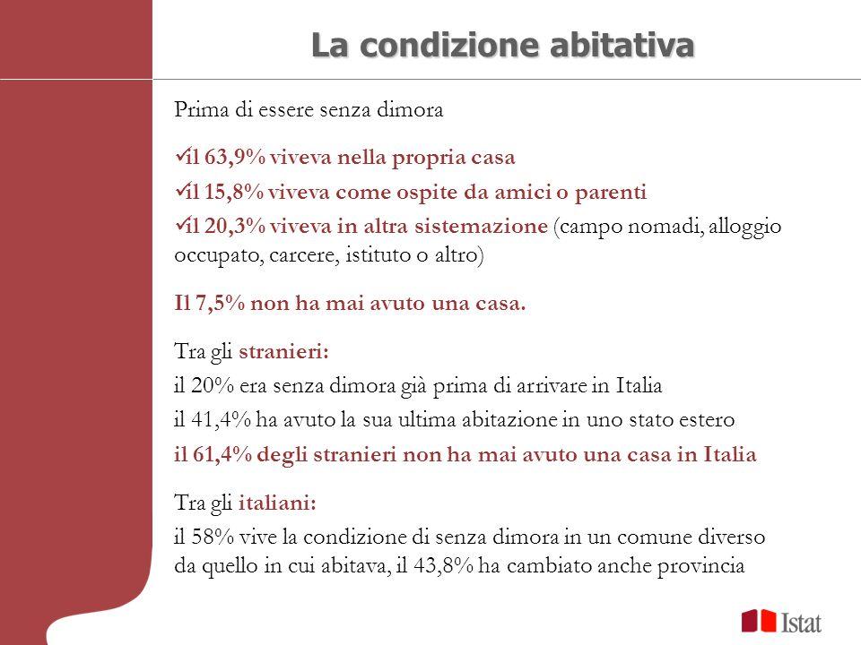 La condizione abitativa Prima di essere senza dimora il 63,9% viveva nella propria casa il 15,8% viveva come ospite da amici o parenti il 20,3% viveva