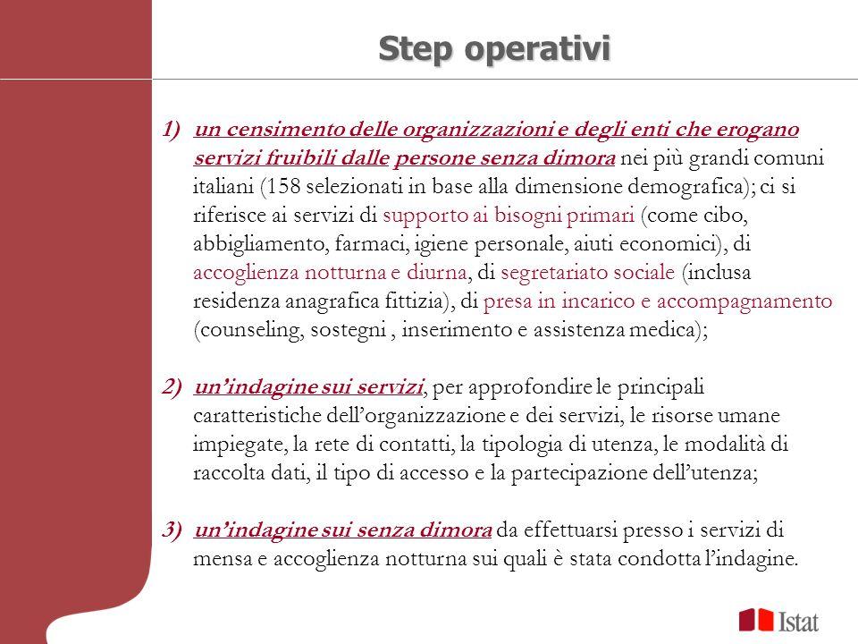 Step operativi 1)un censimento delle organizzazioni e degli enti che erogano servizi fruibili dalle persone senza dimora nei più grandi comuni italian
