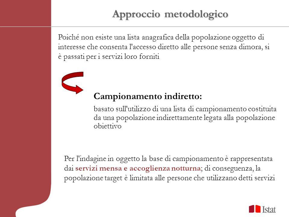 Approccio metodologico Poiché non esiste una lista anagrafica della popolazione oggetto di interesse che consenta l'accesso diretto alle persone senza