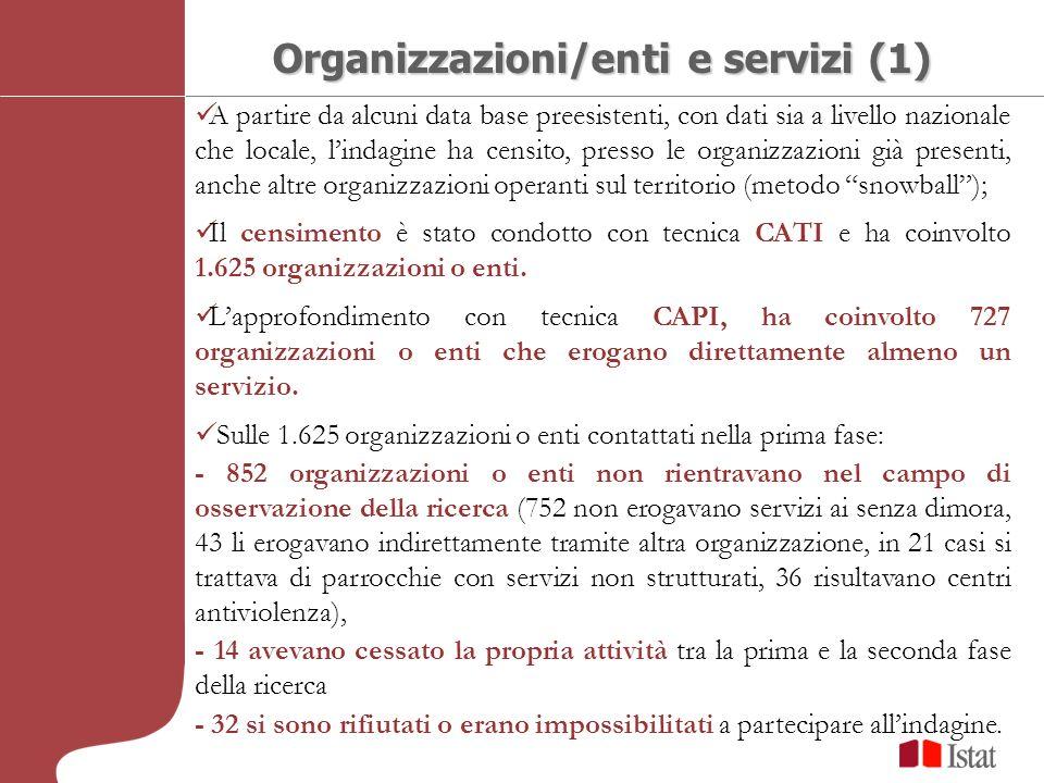 Organizzazioni/enti e servizi (1) A partire da alcuni data base preesistenti, con dati sia a livello nazionale che locale, lindagine ha censito, press