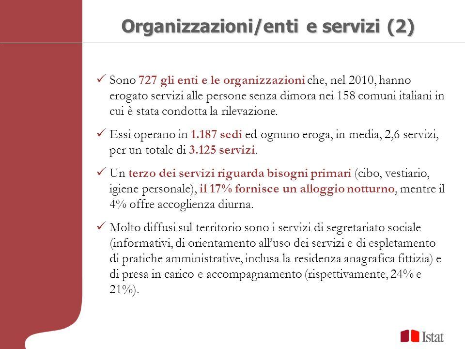 Sono 727 gli enti e le organizzazioni che, nel 2010, hanno erogato servizi alle persone senza dimora nei 158 comuni italiani in cui è stata condotta la rilevazione.