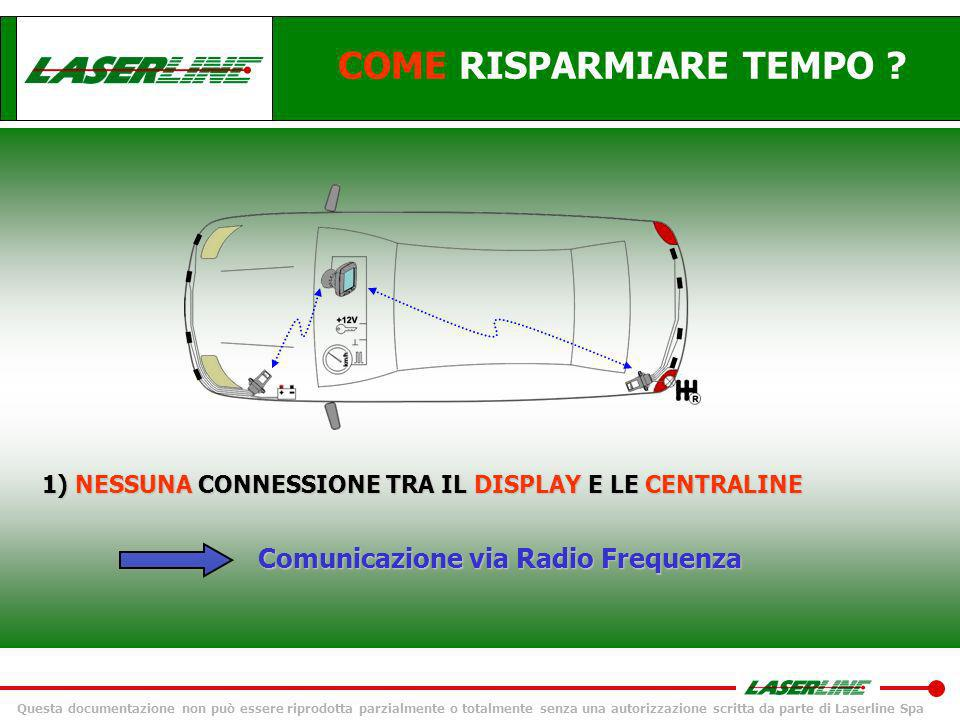 Questa documentazione non può essere riprodotta parzialmente o totalmente senza una autorizzazione scritta da parte di Laserline Spa Esempio di installazione: Installazione sul PARABREZZA