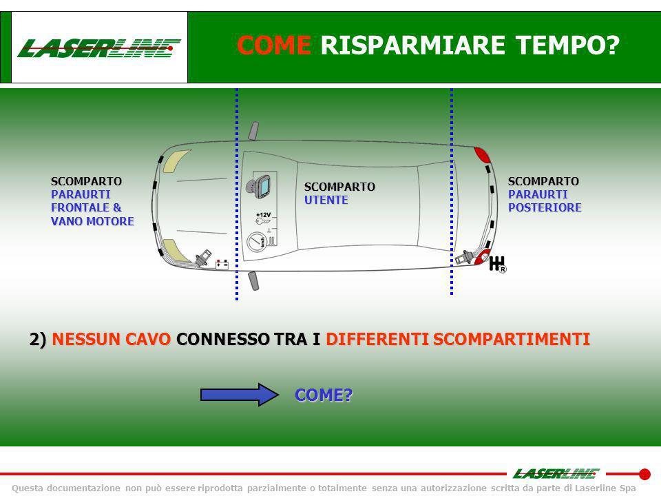 Questa documentazione non può essere riprodotta parzialmente o totalmente senza una autorizzazione scritta da parte di Laserline Spa COME RISPARMIARE
