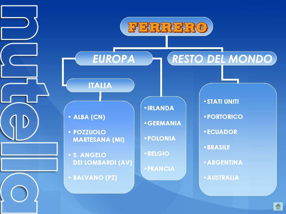 EUROPARESTO DEL MONDO ITALIA ALBA (CN) POZZUOLO MARTESANA (MI) S.