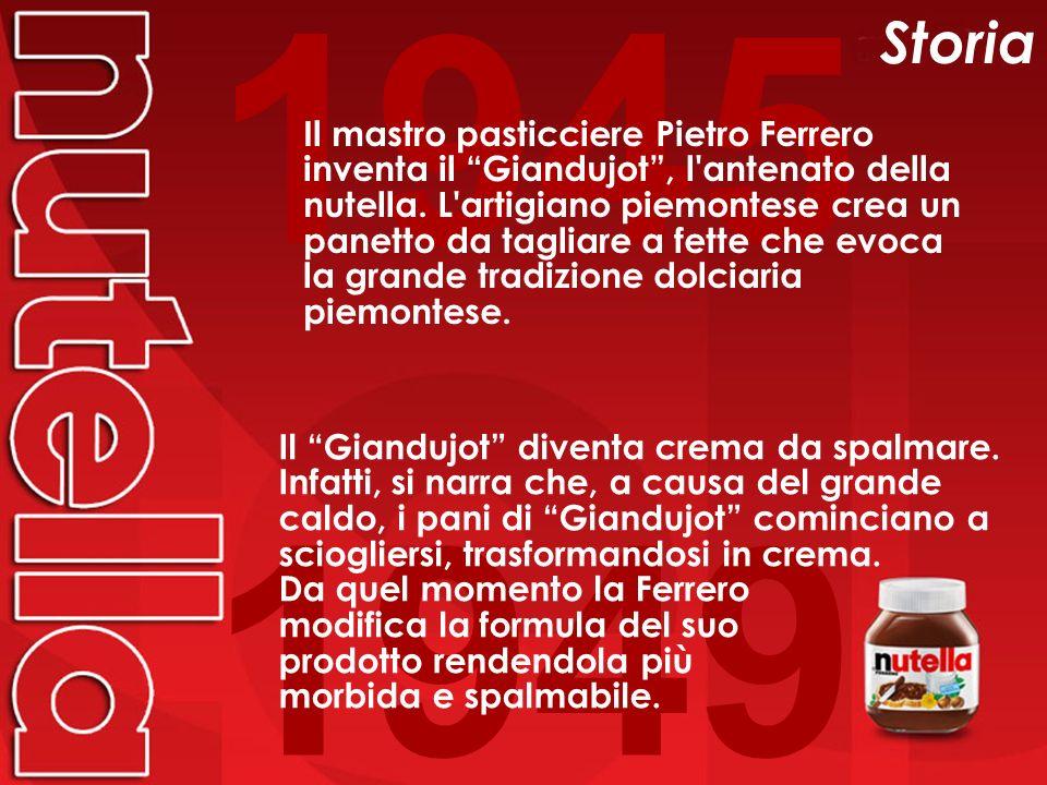 Storia 1945 1949 Il mastro pasticciere Pietro Ferrero inventa il Giandujot, l antenato della nutella.