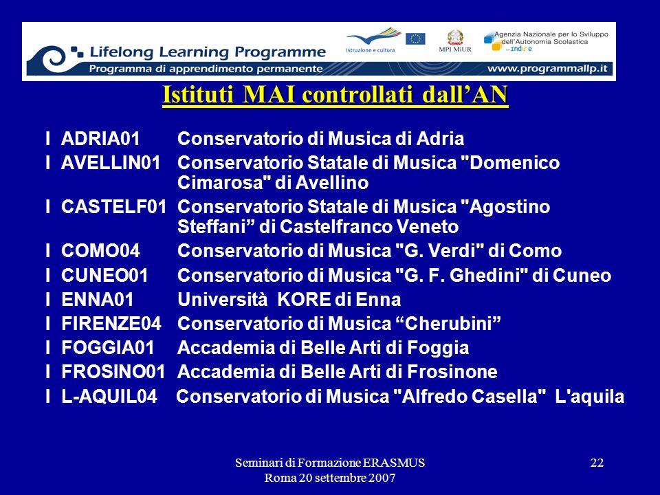 Seminari di Formazione ERASMUS Roma 20 settembre 2007 22 Istituti MAI controllati dallAN I ADRIA01Conservatorio di Musica di Adria I AVELLIN01 Conserv