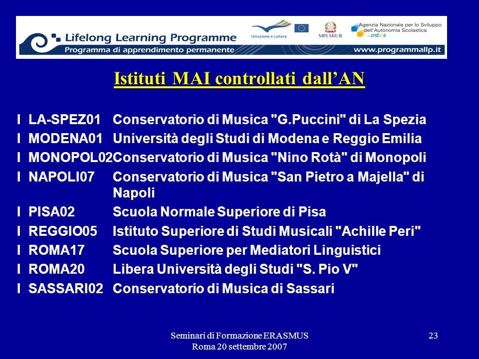 Seminari di Formazione ERASMUS Roma 20 settembre 2007 23 Istituti MAI controllati dallAN I LA-SPEZ01Conservatorio di Musica