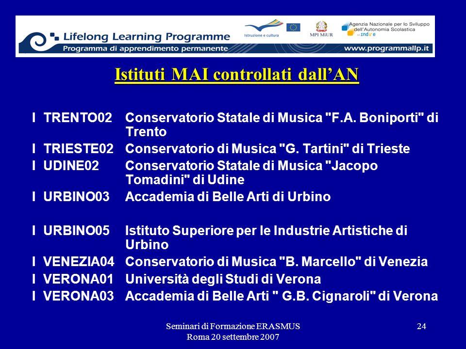 Seminari di Formazione ERASMUS Roma 20 settembre 2007 24 Istituti MAI controllati dallAN I TRENTO02Conservatorio Statale di Musica