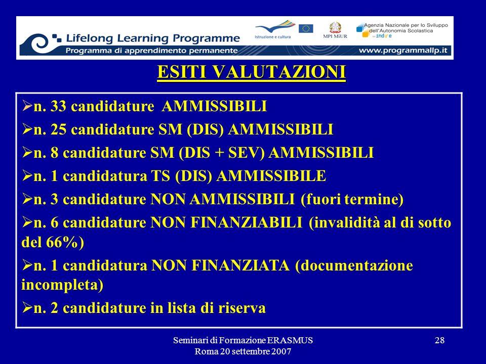 Seminari di Formazione ERASMUS Roma 20 settembre 2007 28 ESITI VALUTAZIONI n. 33 candidature AMMISSIBILI n. 25 candidature SM (DIS) AMMISSIBILI n. 8 c