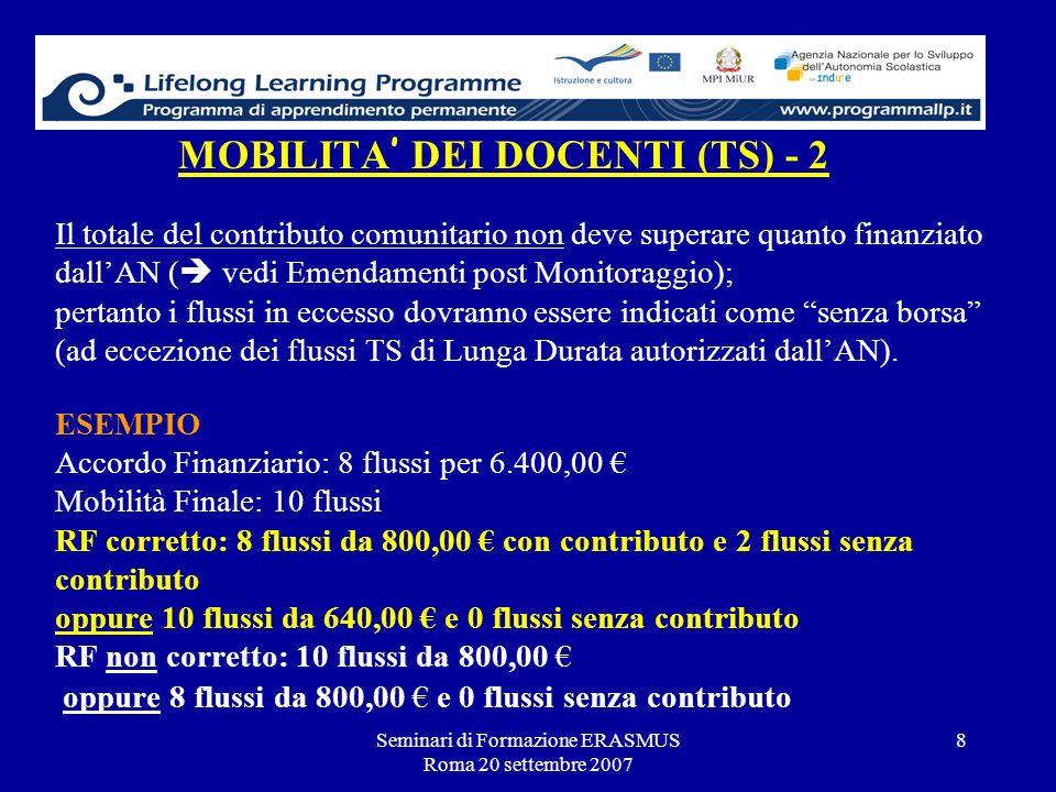 Seminari di Formazione ERASMUS Roma 20 settembre 2007 8 MOBILITA DEI DOCENTI (TS) - 2 Il totale del contributo comunitario non deve superare quanto fi