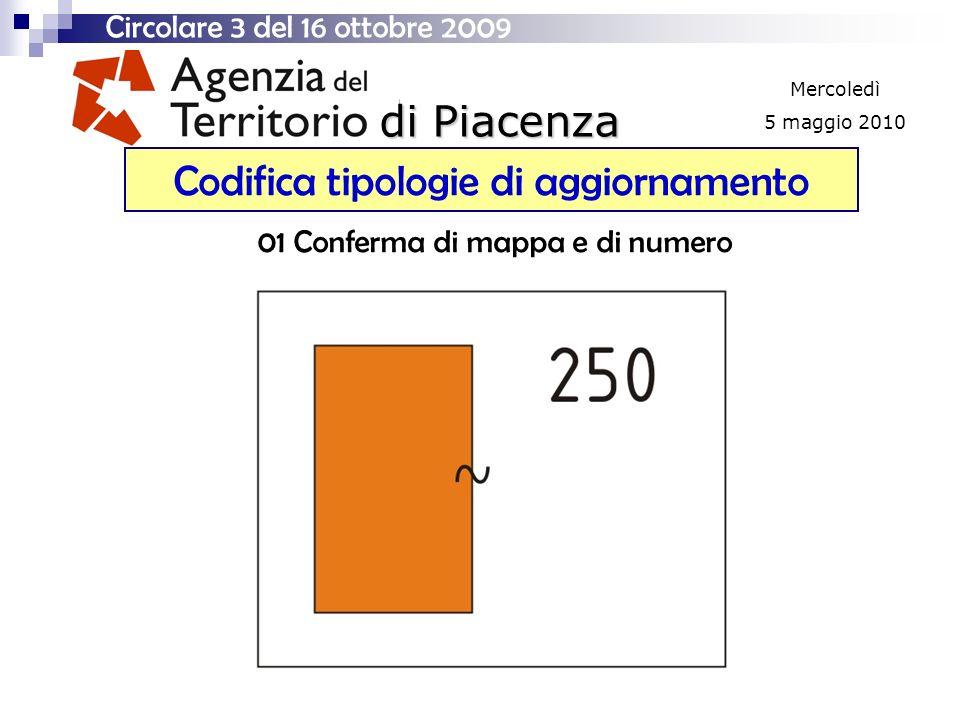 di Piacenza Mercoledì 5 maggio 2010 Codifica tipologie di aggiornamento Circolare 3 del 16 ottobre 2009 01 Conferma di mappa e di numero