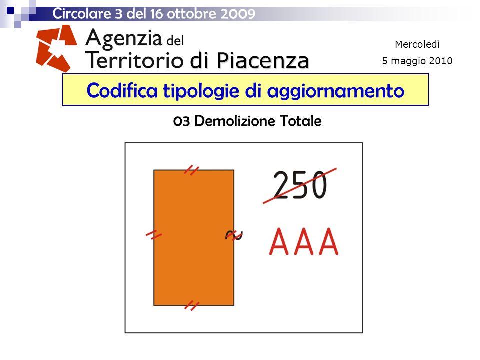 di Piacenza Mercoledì 5 maggio 2010 Codifica tipologie di aggiornamento Circolare 3 del 16 ottobre 2009 03 Demolizione Totale