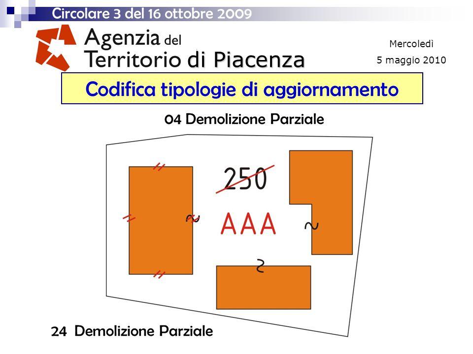 di Piacenza Mercoledì 5 maggio 2010 Codifica tipologie di aggiornamento Circolare 3 del 16 ottobre 2009 04 Demolizione Parziale 24 Demolizione Parziale