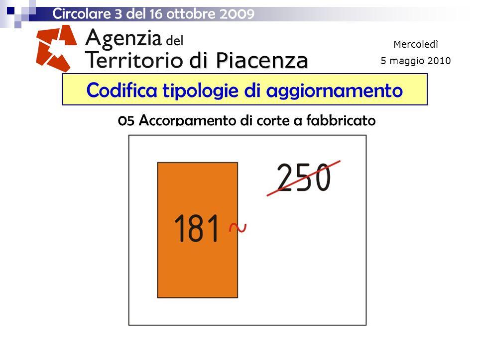 di Piacenza Mercoledì 5 maggio 2010 Codifica tipologie di aggiornamento Circolare 3 del 16 ottobre 2009 05 Accorpamento di corte a fabbricato