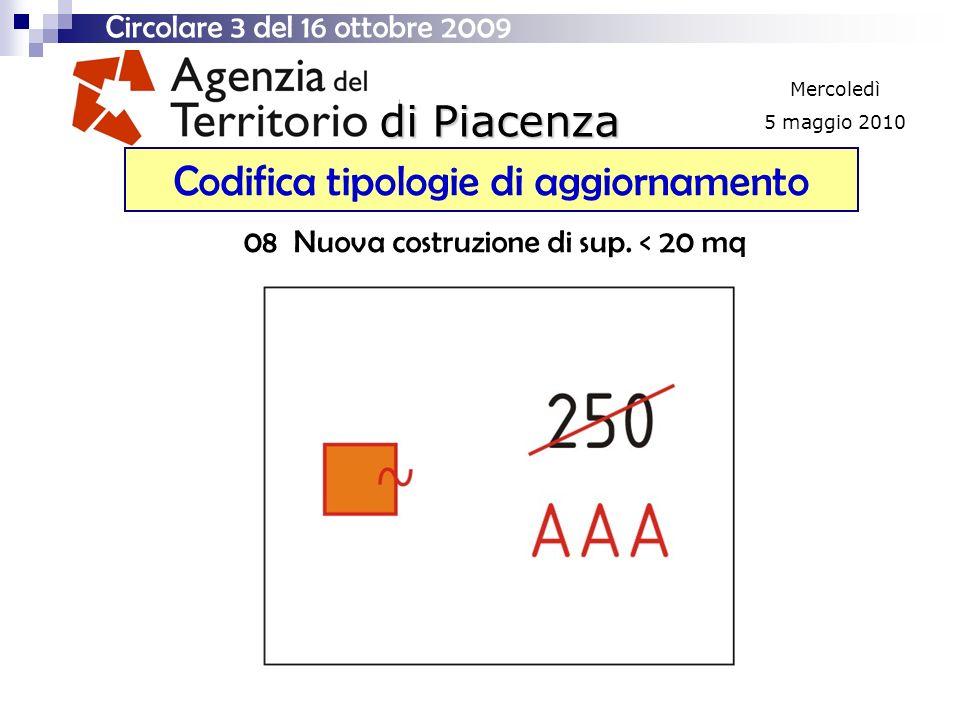 di Piacenza Mercoledì 5 maggio 2010 Codifica tipologie di aggiornamento Circolare 3 del 16 ottobre 2009 08 Nuova costruzione di sup.