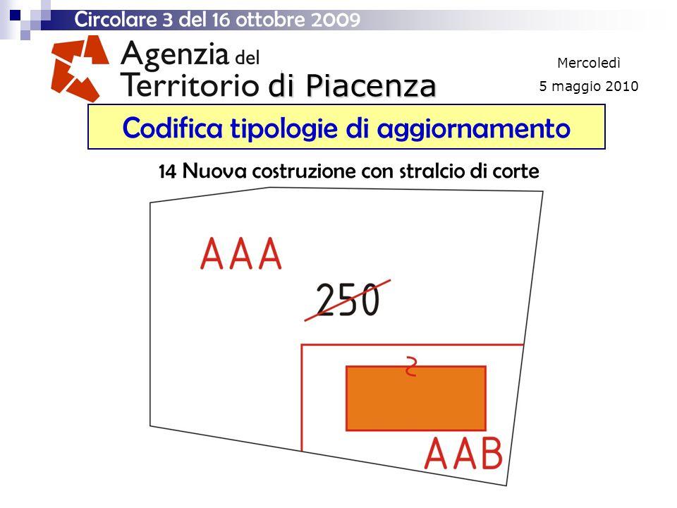 di Piacenza Mercoledì 5 maggio 2010 Codifica tipologie di aggiornamento Circolare 3 del 16 ottobre 2009 14 Nuova costruzione con stralcio di corte