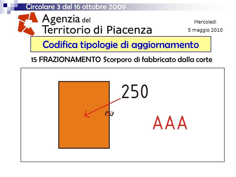 di Piacenza Mercoledì 5 maggio 2010 Codifica tipologie di aggiornamento Circolare 3 del 16 ottobre 2009 15 FRAZIONAMENTO Scorporo di fabbricato dalla corte
