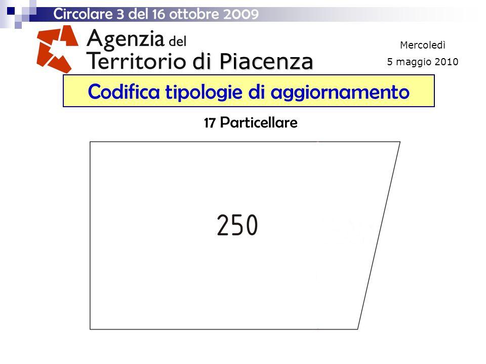 di Piacenza Mercoledì 5 maggio 2010 Codifica tipologie di aggiornamento Circolare 3 del 16 ottobre 2009 17 Particellare