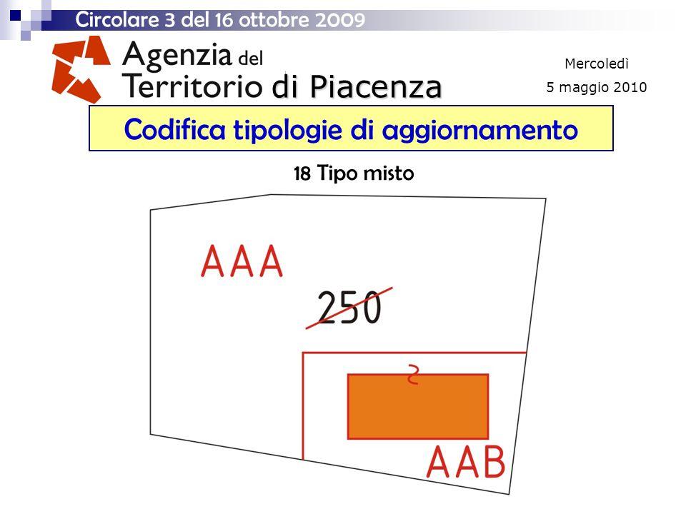 di Piacenza Mercoledì 5 maggio 2010 Codifica tipologie di aggiornamento Circolare 3 del 16 ottobre 2009 18 Tipo misto