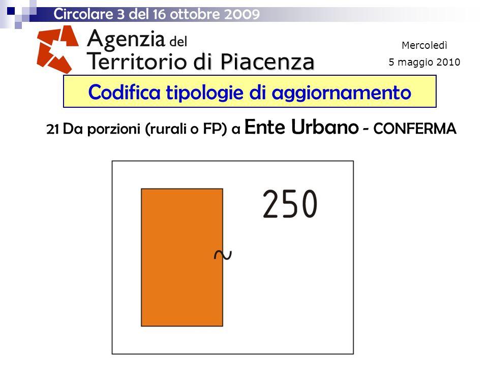 di Piacenza Mercoledì 5 maggio 2010 Codifica tipologie di aggiornamento Circolare 3 del 16 ottobre 2009 21 Da porzioni (rurali o FP) a Ente Urbano - CONFERMA